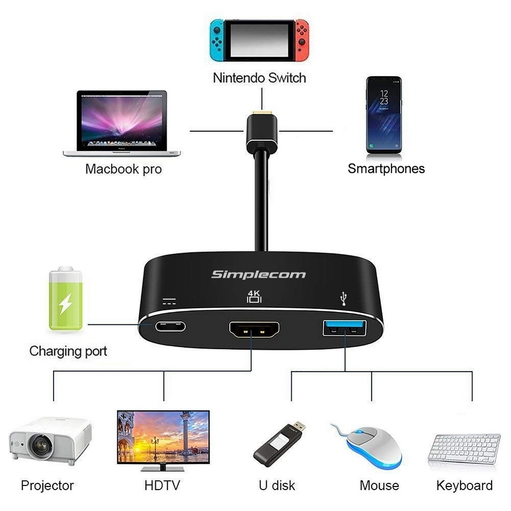 Simplecom DA310 USB 3.1 Type C to HDMI USB 3.0 Adapter with PD Charging - Desktop Overview 1